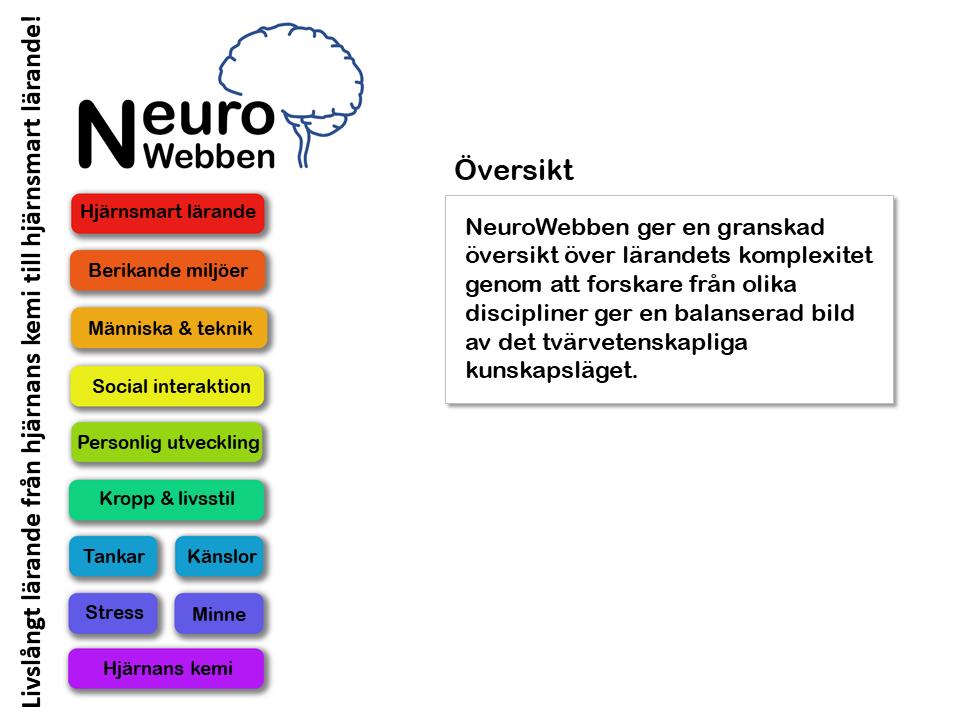 NeuroWebben info (6)